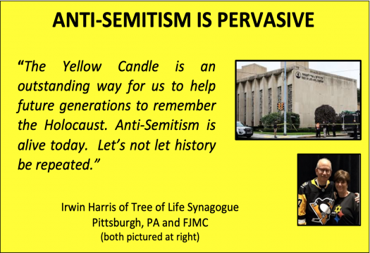 Anti-Semitism is Pervasive